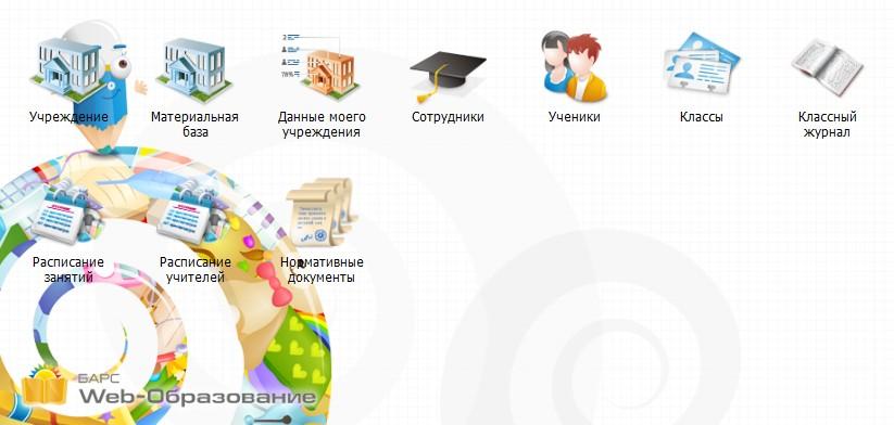 Сайт электронного образования